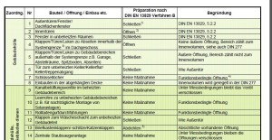 screenshot_checkliste_verfahrenB